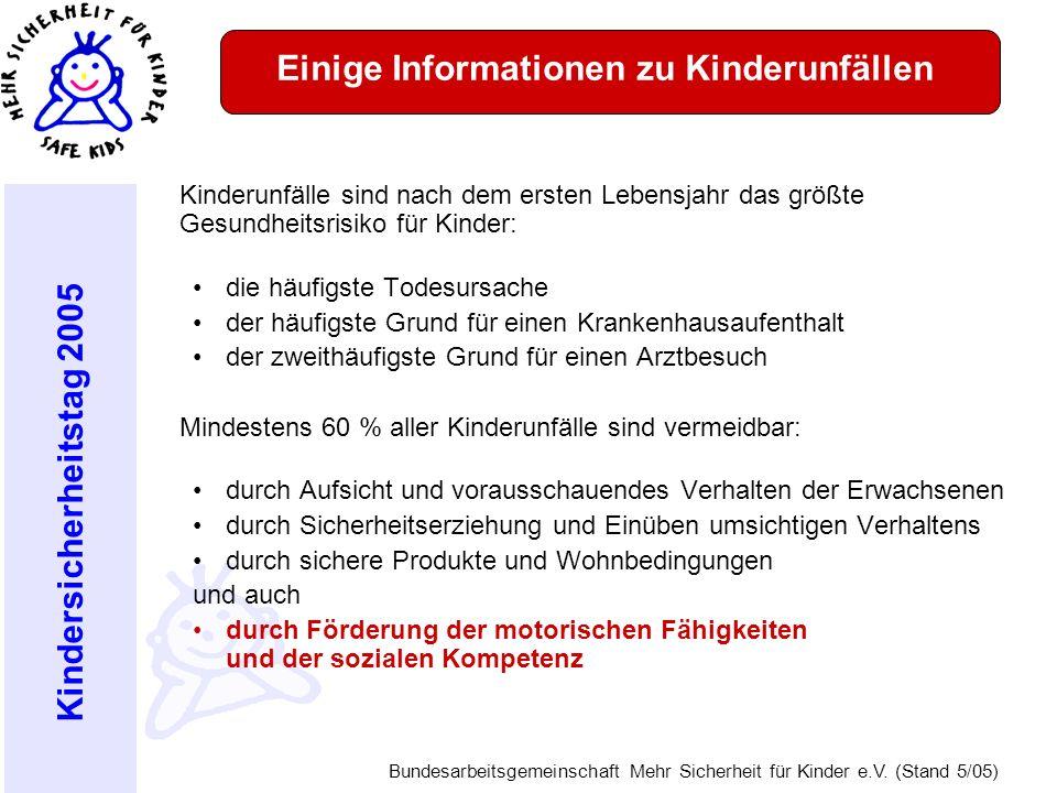 Einige Informationen zu Kinderunfällen