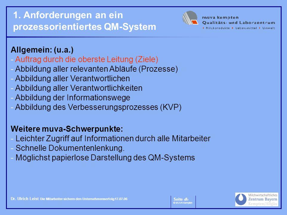 1. Anforderungen an ein prozessorientiertes QM-System