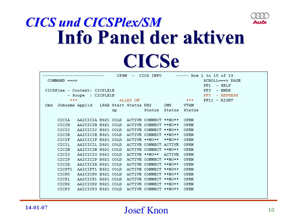 Info Panel der aktiven CICSe