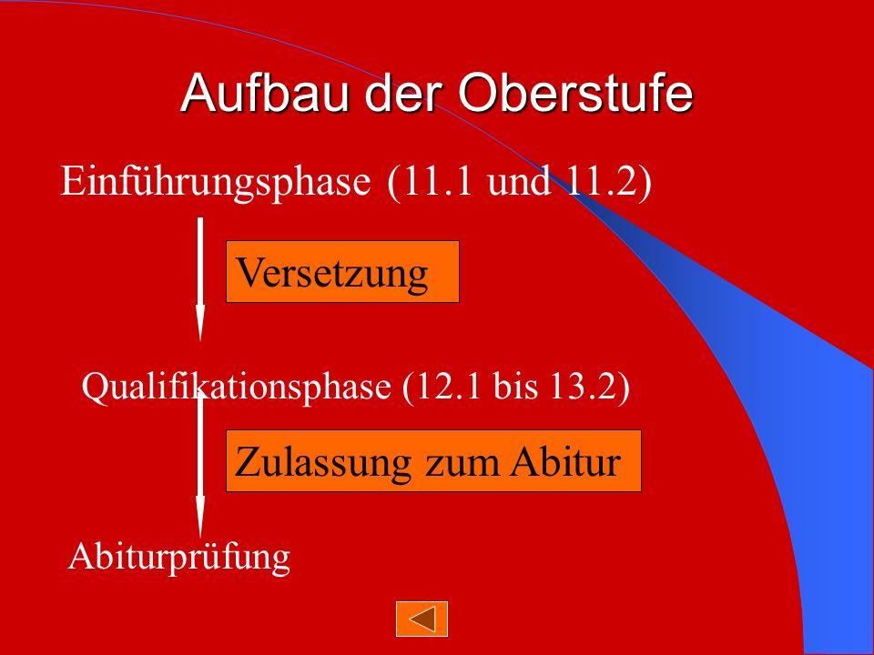 Aufbau der Oberstufe Einführungsphase (11.1 und 11.2) Versetzung