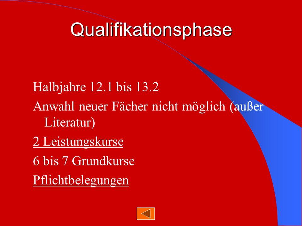 Qualifikationsphase Halbjahre 12.1 bis 13.2