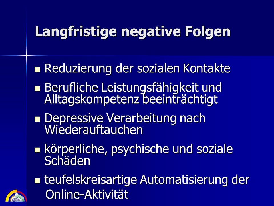 Langfristige negative Folgen