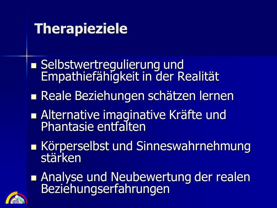 Therapieziele Selbstwertregulierung und Empathiefähigkeit in der Realität. Reale Beziehungen schätzen lernen.