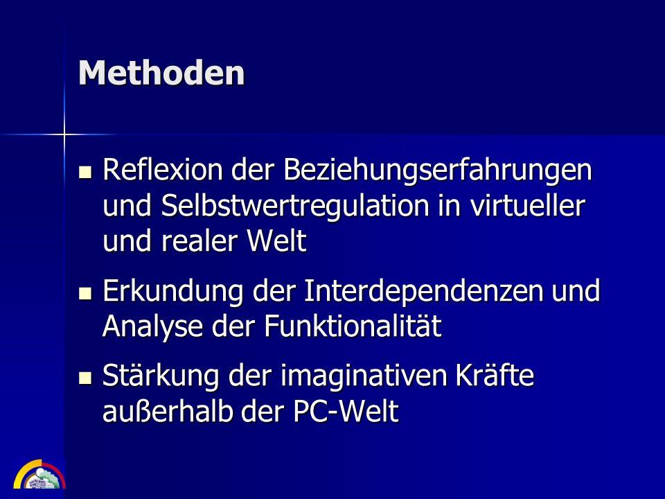 Methoden Reflexion der Beziehungserfahrungen und Selbstwertregulation in virtueller und realer Welt.