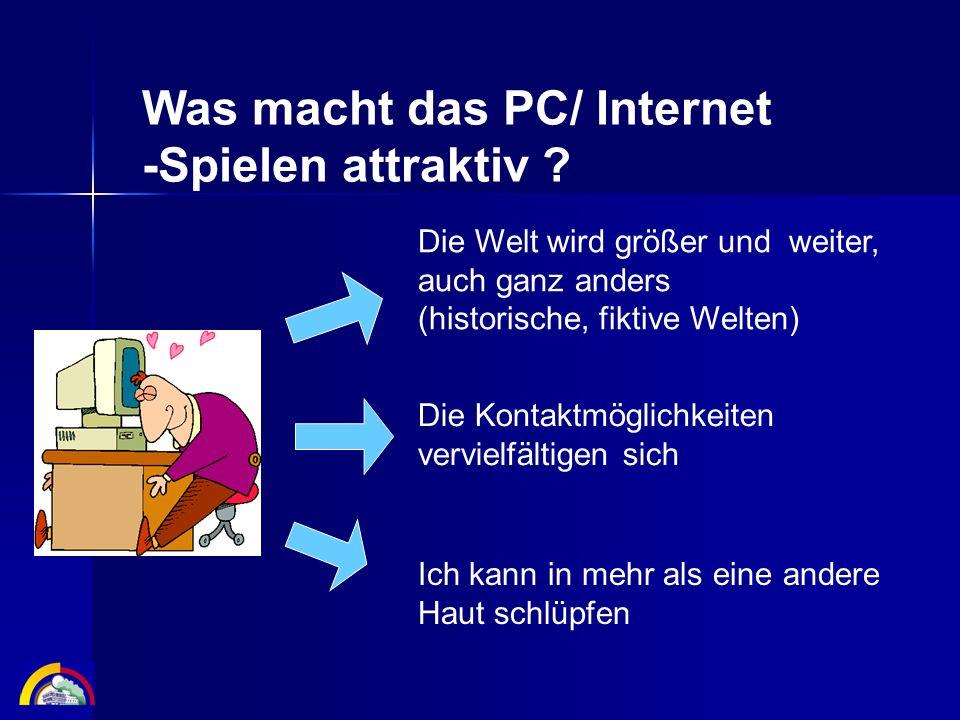 Was macht das PC/ Internet -Spielen attraktiv