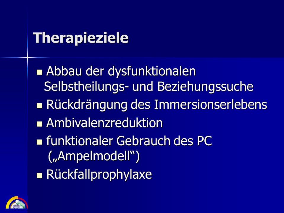 TherapiezieleAbbau der dysfunktionalen Selbstheilungs- und Beziehungssuche. Rückdrängung des Immersionserlebens.