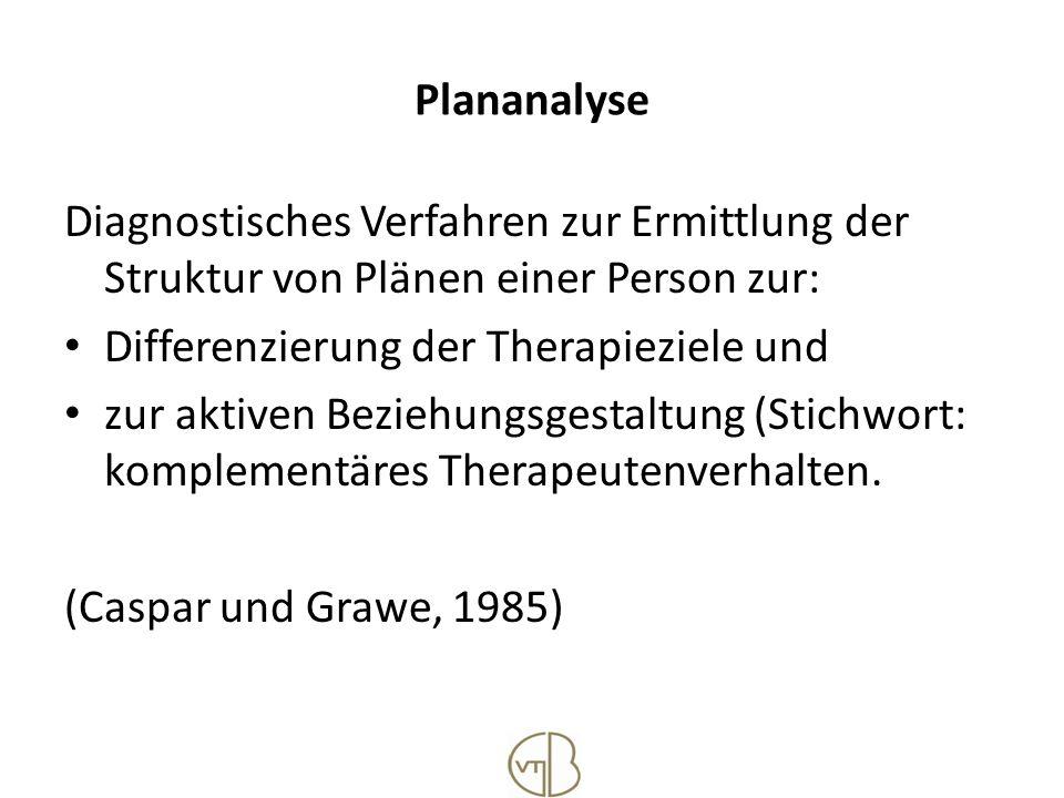 Plananalyse Diagnostisches Verfahren zur Ermittlung der Struktur von Plänen einer Person zur: Differenzierung der Therapieziele und.