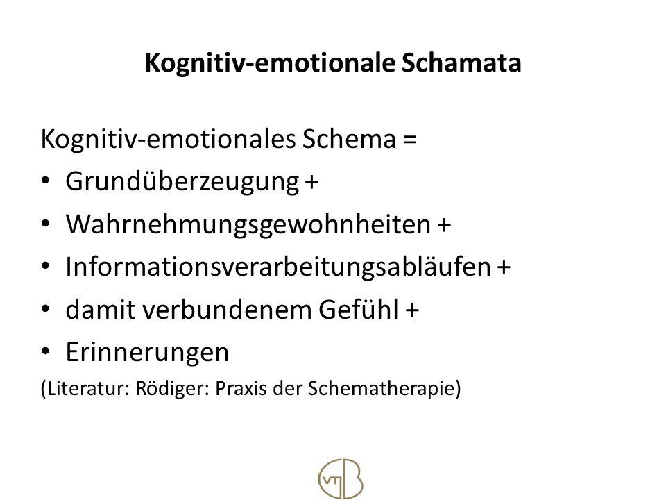 Kognitiv-emotionale Schamata