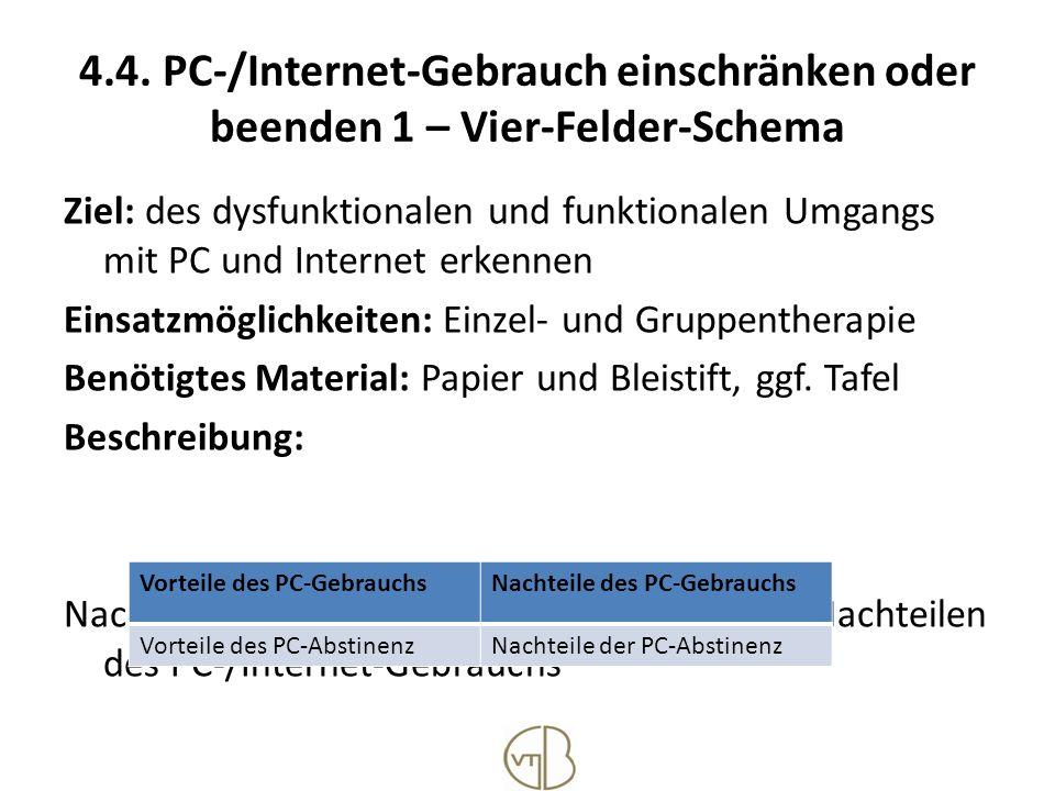 4.4. PC-/Internet-Gebrauch einschränken oder beenden 1 – Vier-Felder-Schema