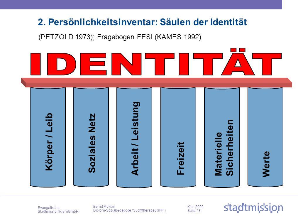 IDENTITÄT 2. Persönlichkeitsinventar: Säulen der Identität