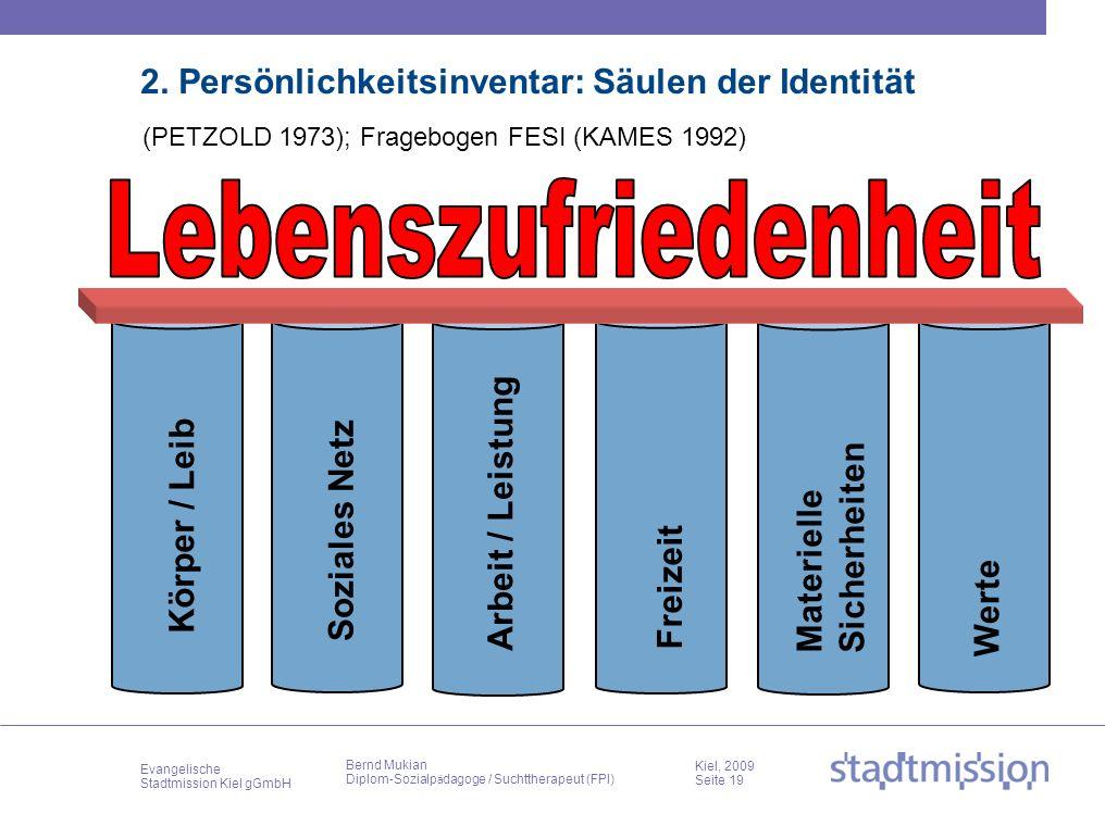 Lebenszufriedenheit 2. Persönlichkeitsinventar: Säulen der Identität