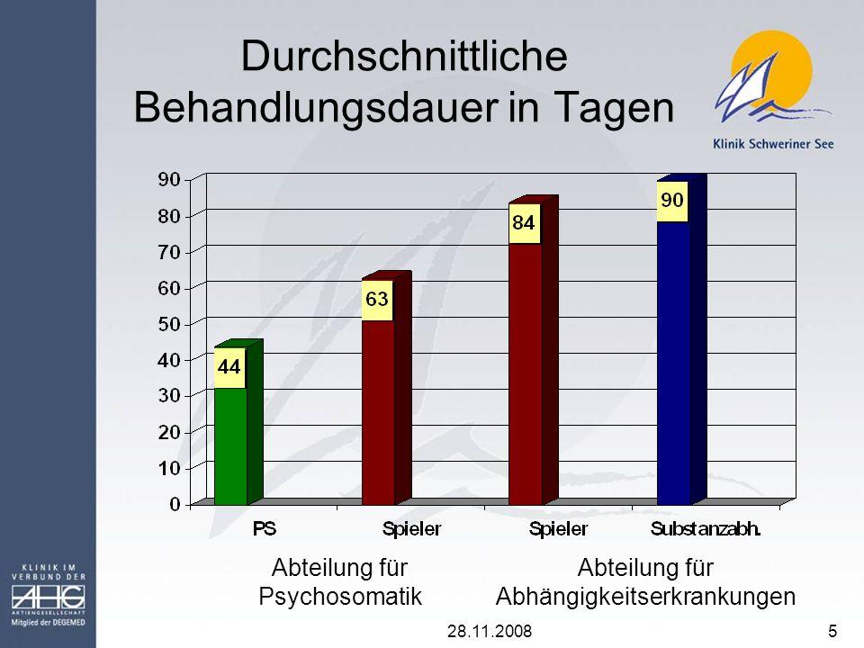 Durchschnittliche Behandlungsdauer in Tagen