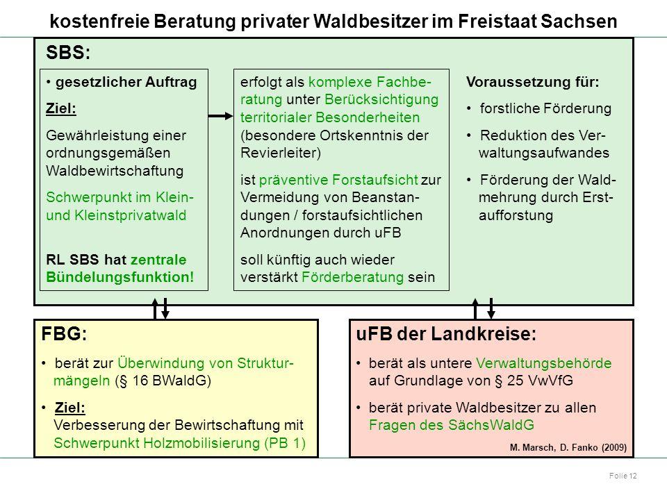 kostenfreie Beratung privater Waldbesitzer im Freistaat Sachsen