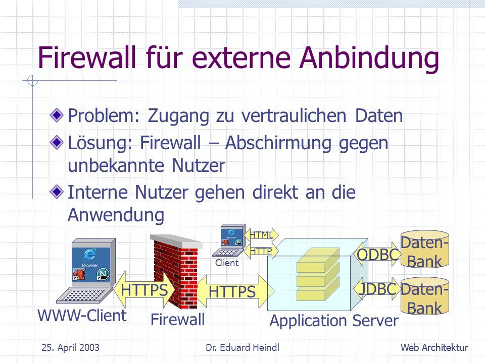 Firewall für externe Anbindung