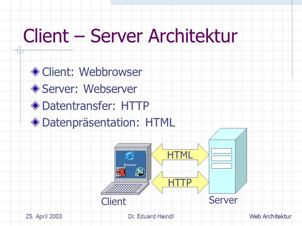 Client – Server Architektur