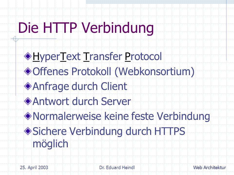 Die HTTP Verbindung HyperText Transfer Protocol