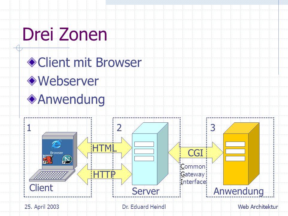 Drei Zonen Client mit Browser Webserver Anwendung 1 2 3 Server