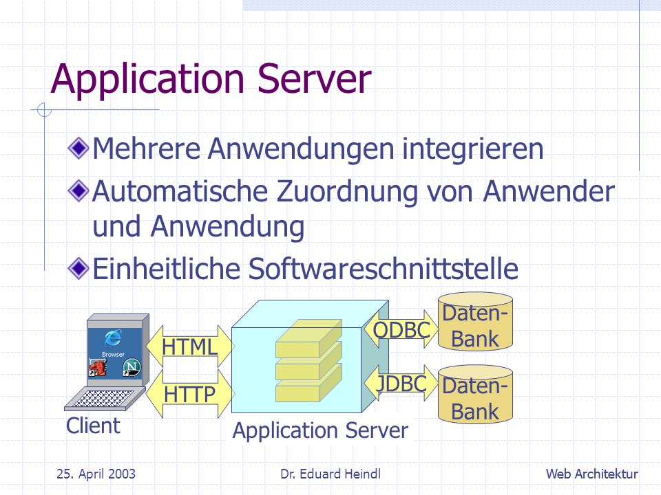 Application Server Mehrere Anwendungen integrieren