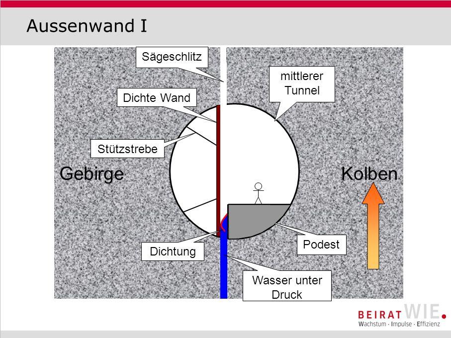 Gebirge Kolben Aussenwand I Sägeschlitz mittlerer Tunnel Dichte Wand