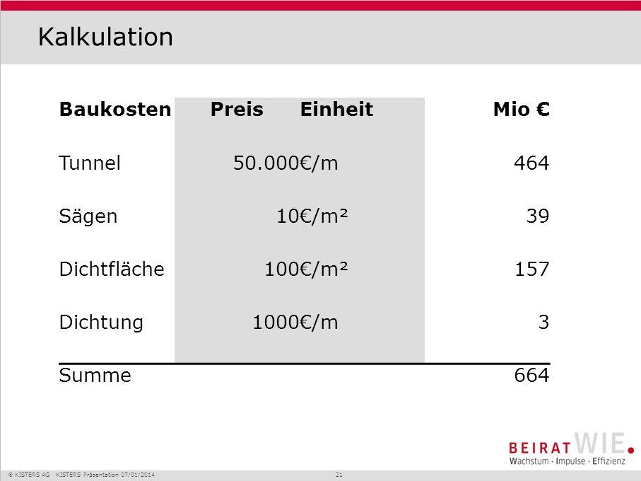 Kalkulation Baukosten Preis Einheit Mio € Tunnel 50.000 €/m 464 Sägen