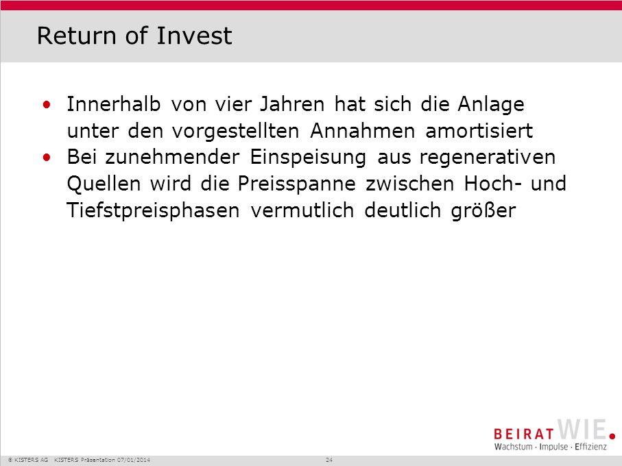 Return of Invest Innerhalb von vier Jahren hat sich die Anlage unter den vorgestellten Annahmen amortisiert.