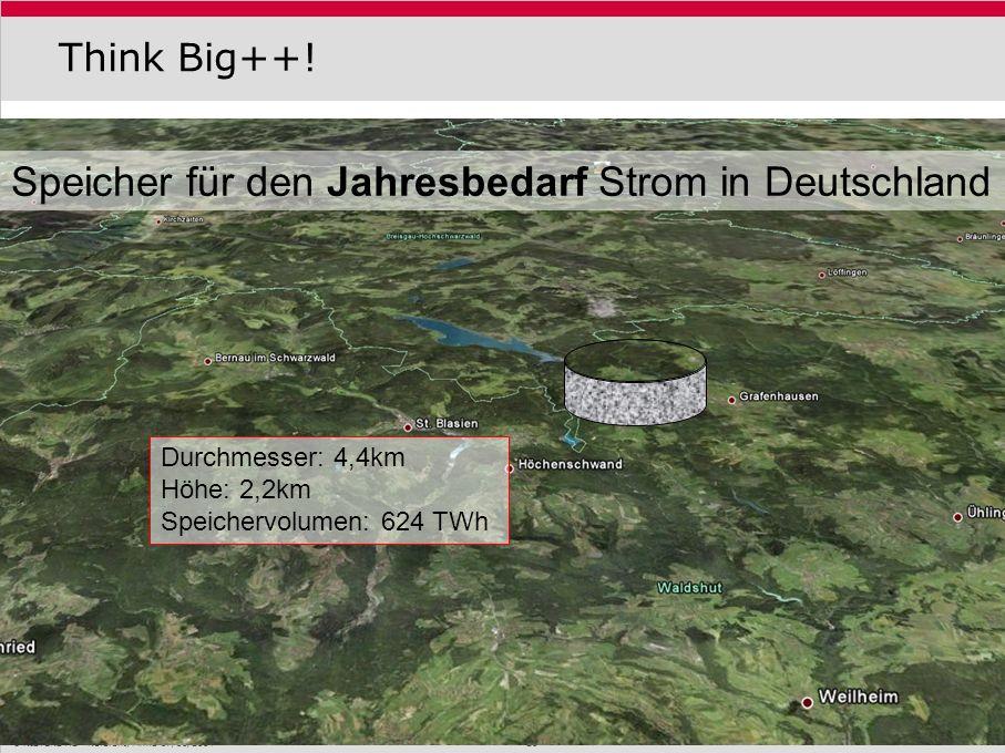 Speicher für den Jahresbedarf Strom in Deutschland