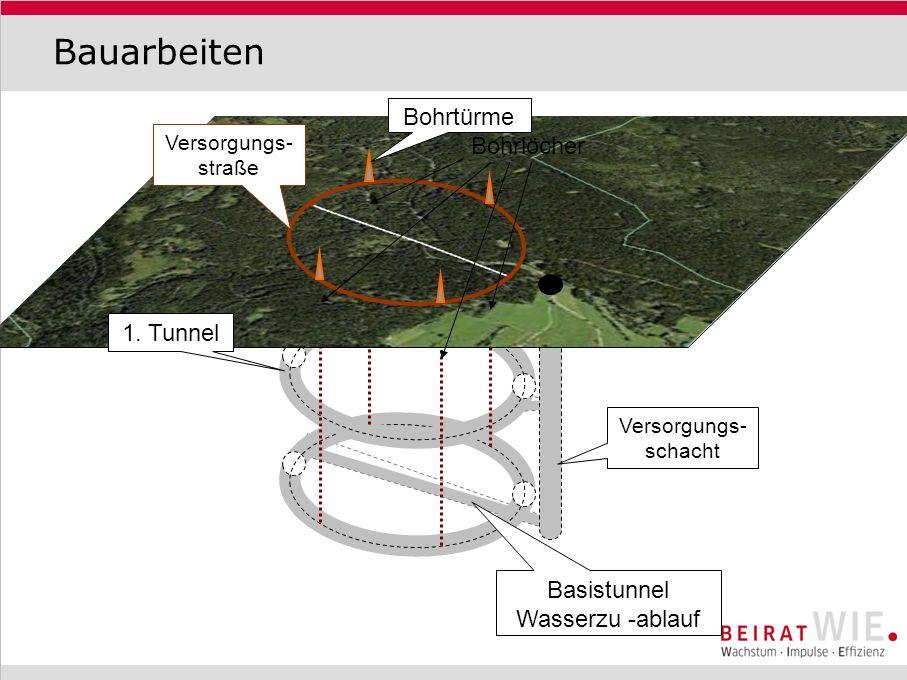 Basistunnel Wasserzu -ablauf
