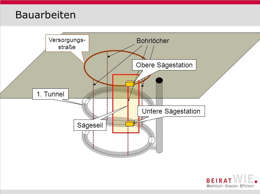 Bauarbeiten 1km Bohrlöcher Obere Sägestation 1. Tunnel