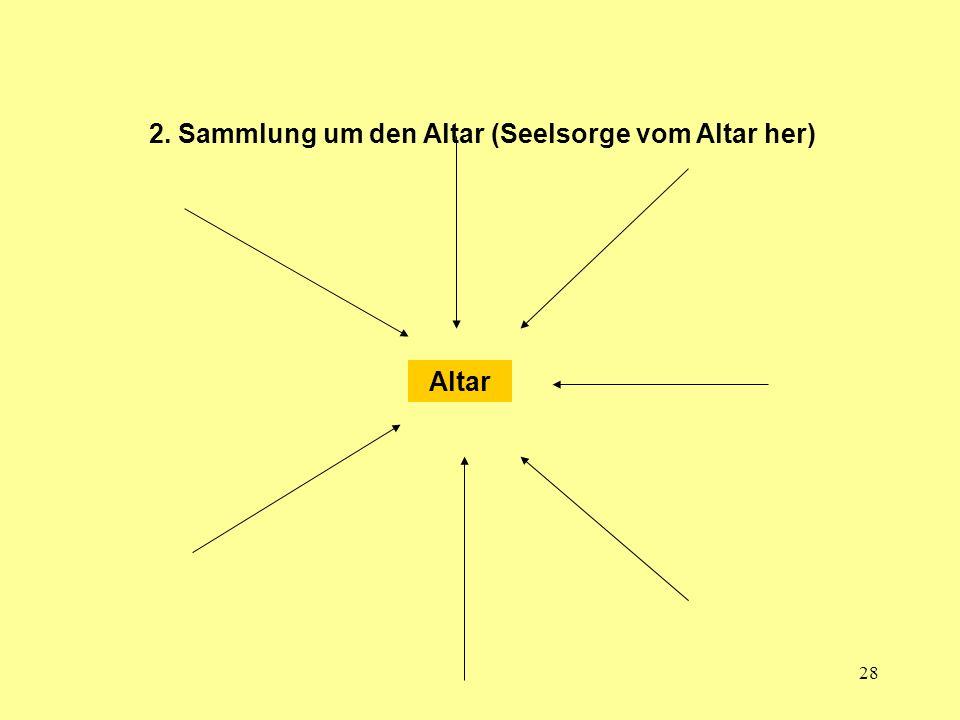 2. Sammlung um den Altar (Seelsorge vom Altar her)