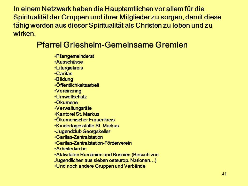 Pfarrei Griesheim-Gemeinsame Gremien