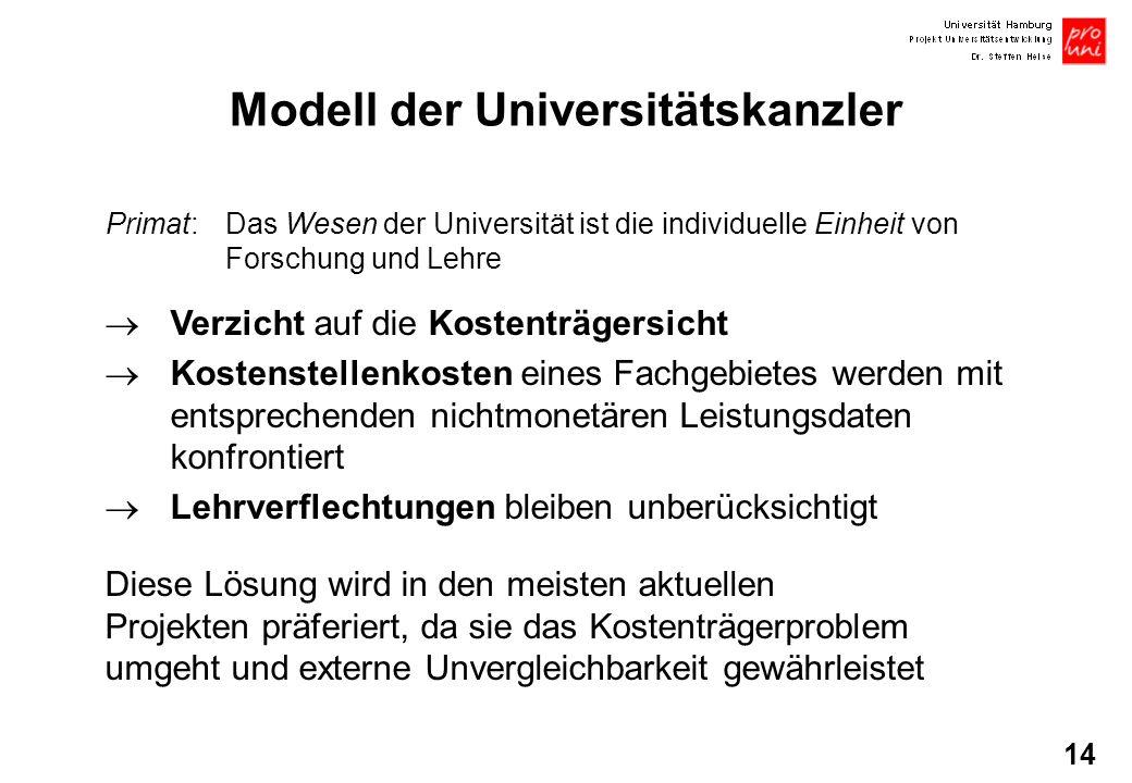 Modell der Universitätskanzler