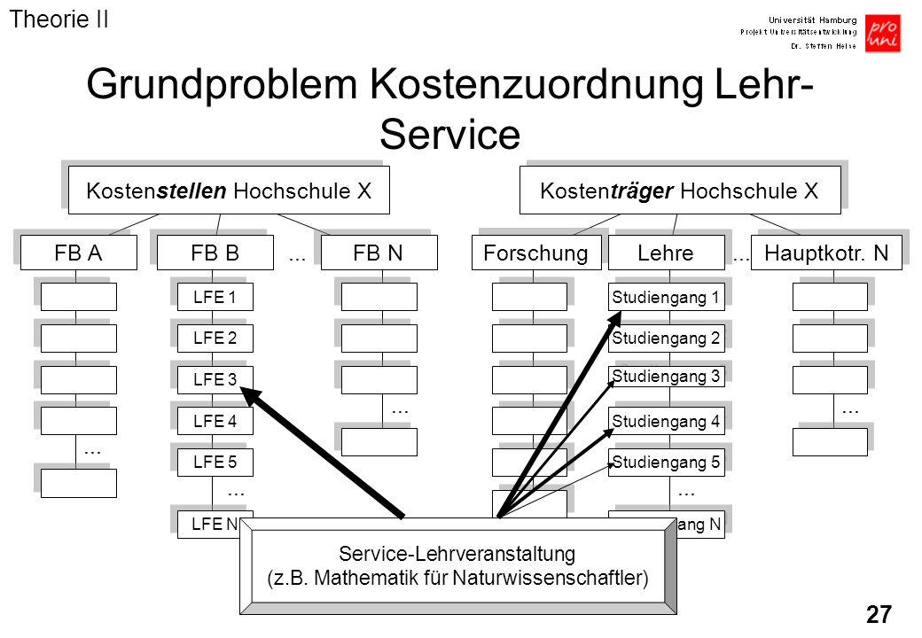 Grundproblem Kostenzuordnung Lehr-Service