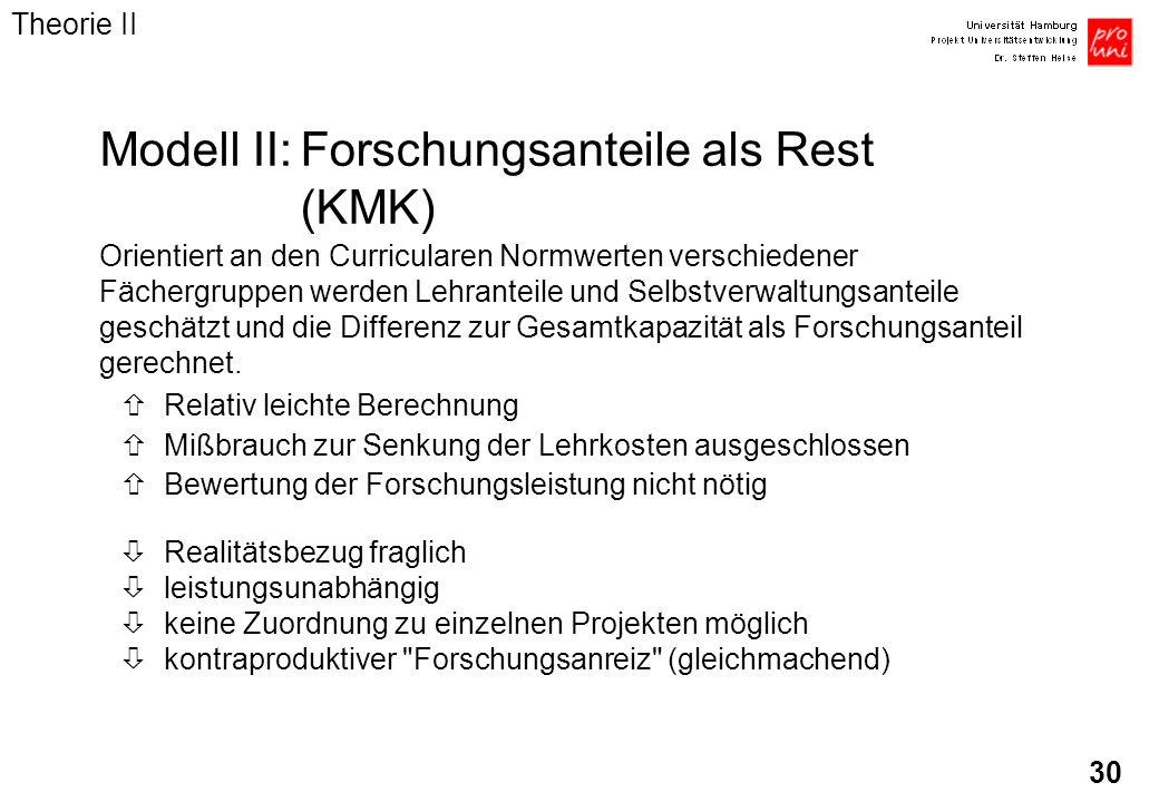 Modell II: Forschungsanteile als Rest (KMK)