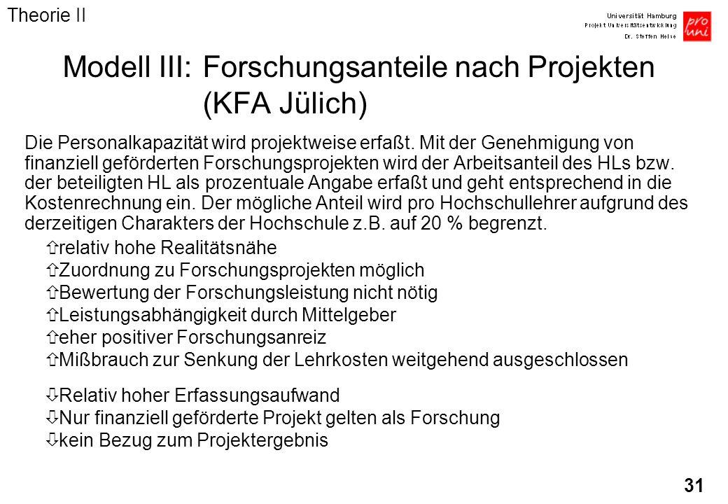 Modell III: Forschungsanteile nach Projekten (KFA Jülich)