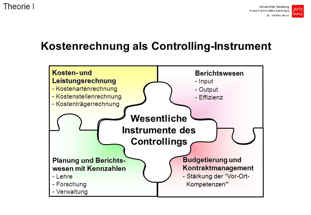 Kostenrechnung als Controlling-Instrument