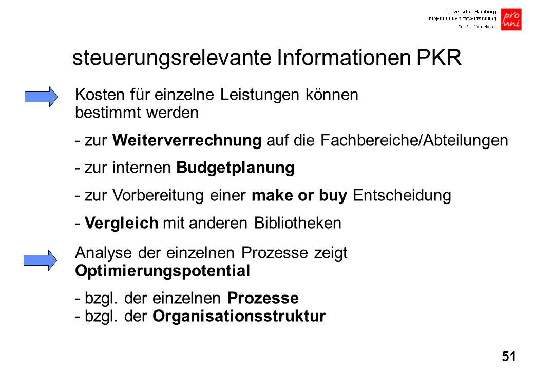 steuerungsrelevante Informationen PKR