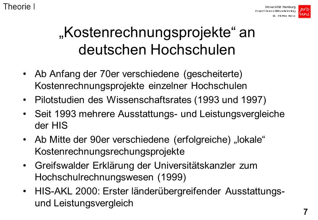 """""""Kostenrechnungsprojekte an deutschen Hochschulen"""