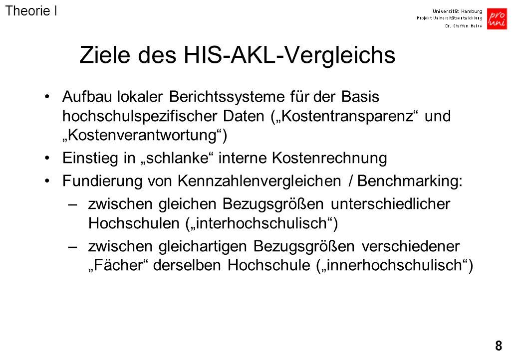 Ziele des HIS-AKL-Vergleichs