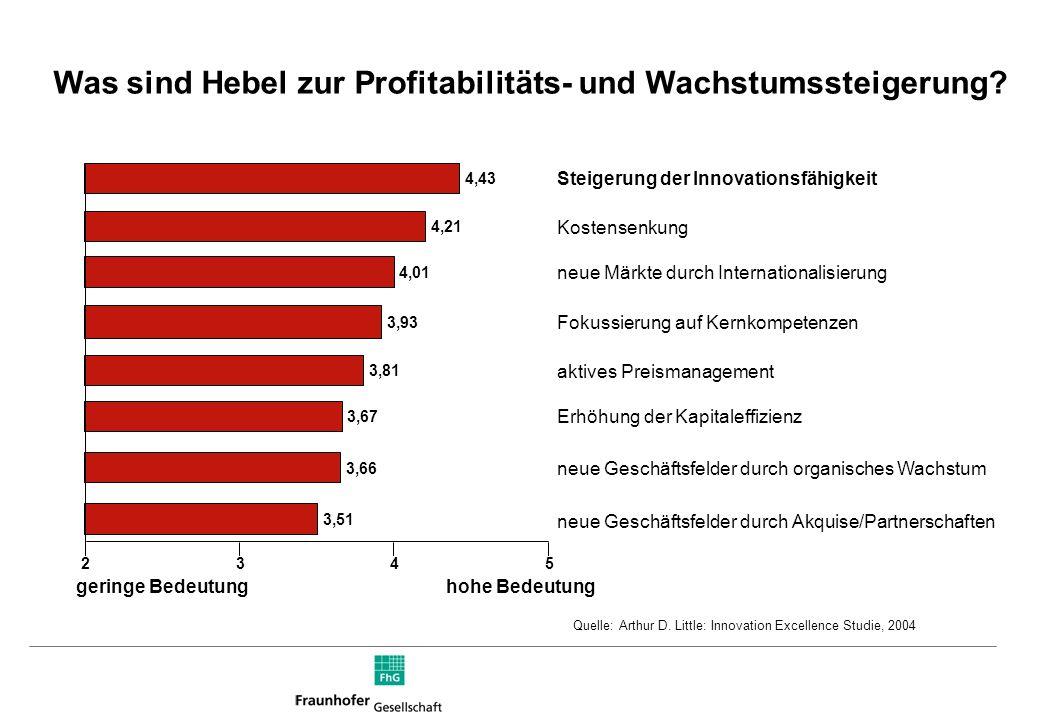Was sind Hebel zur Profitabilitäts- und Wachstumssteigerung