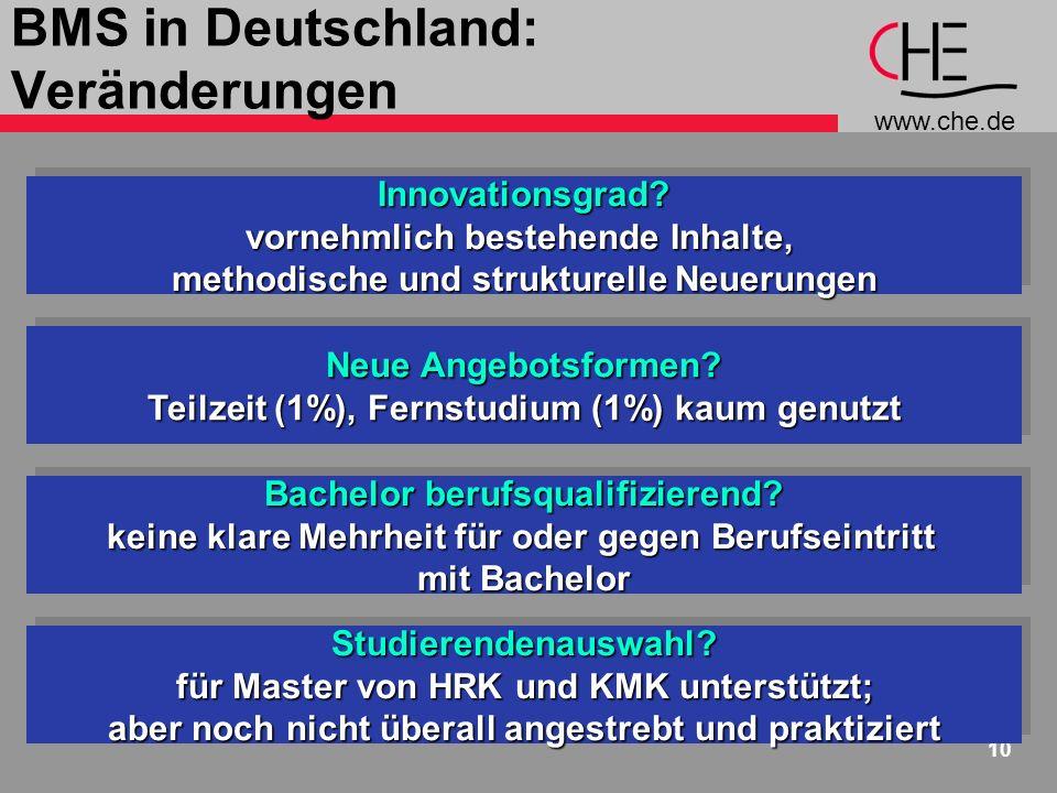 BMS in Deutschland: Veränderungen