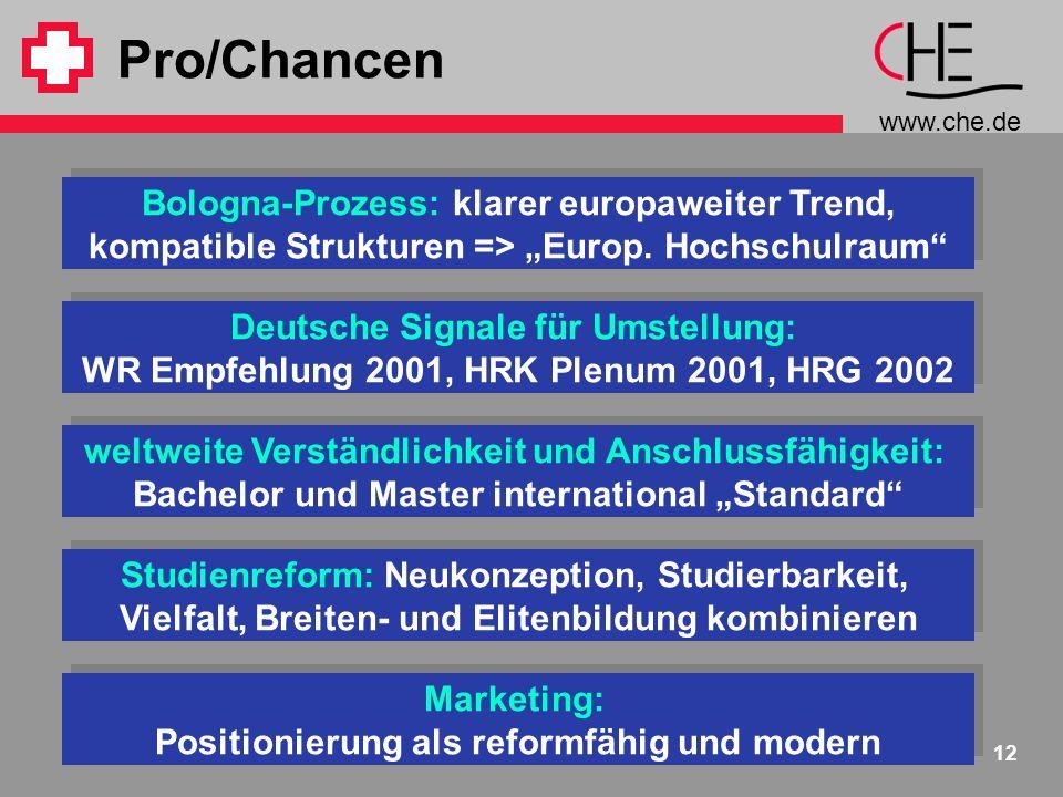 Pro/Chancen Bologna-Prozess: klarer europaweiter Trend,