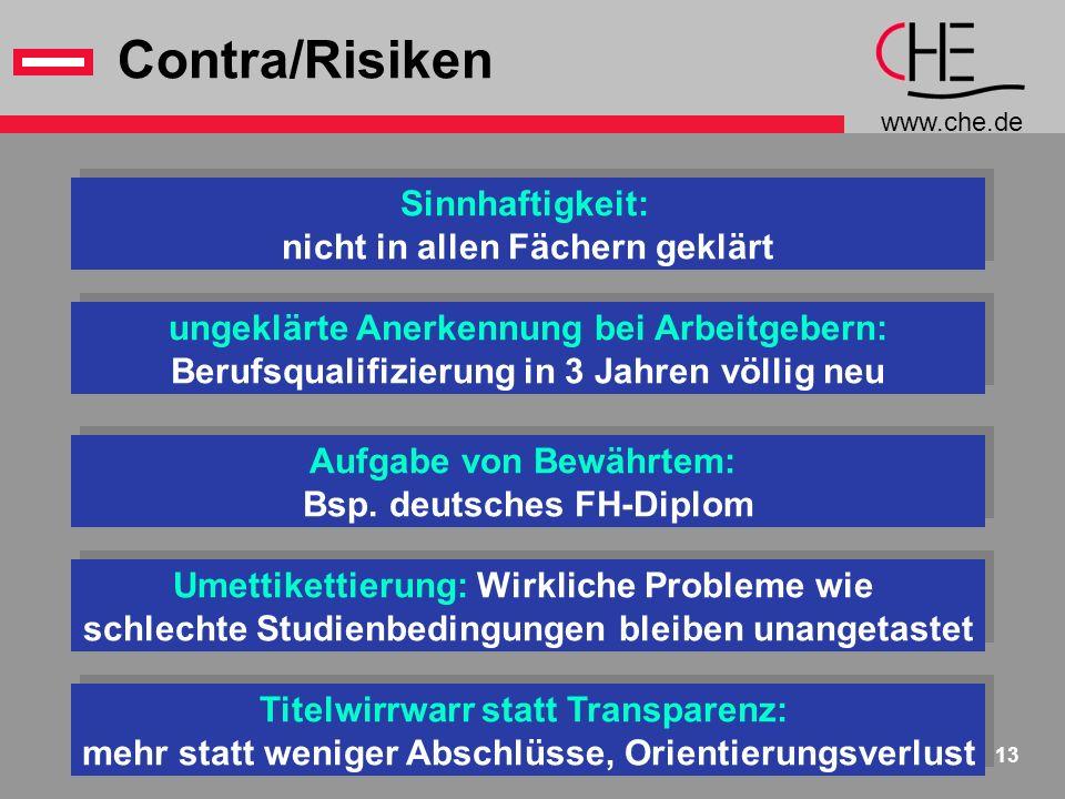Contra/Risiken Sinnhaftigkeit: nicht in allen Fächern geklärt