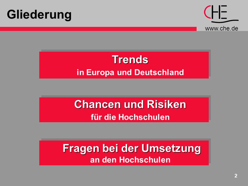 in Europa und Deutschland Fragen bei der Umsetzung