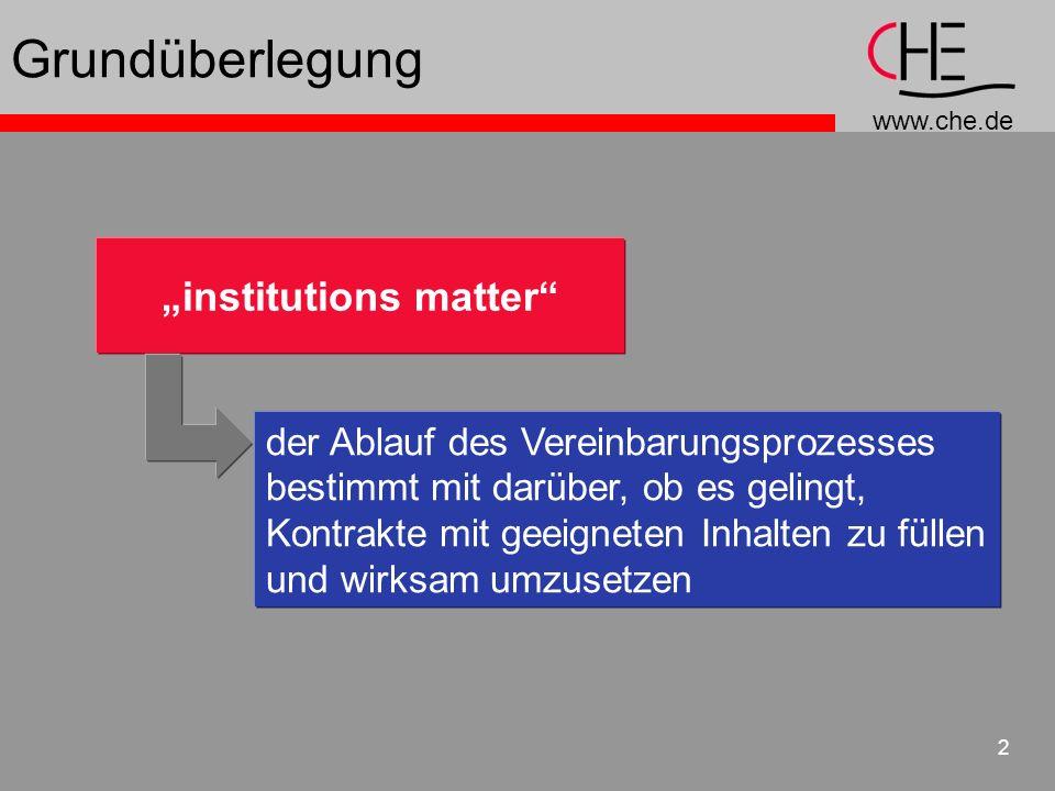 """institutions matter"