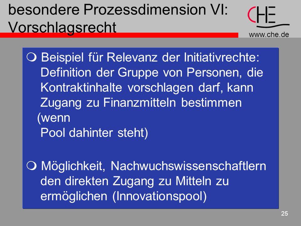 besondere Prozessdimension VI: Vorschlagsrecht