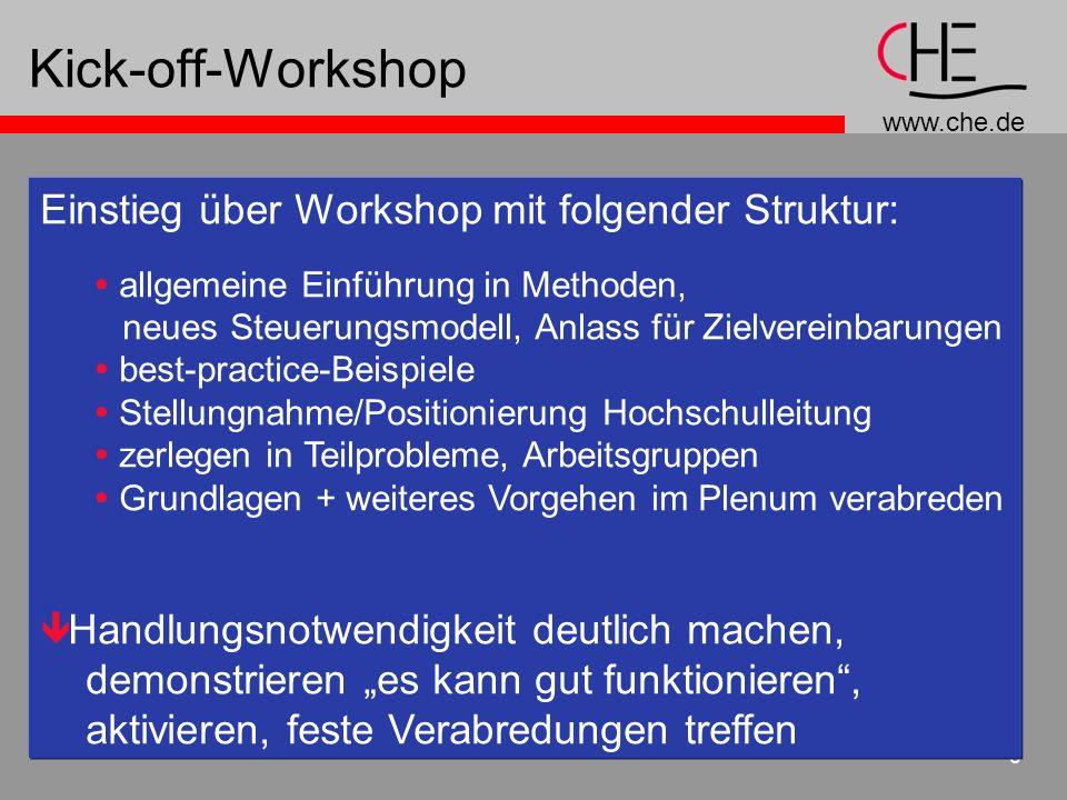 Kick-off-Workshop Einstieg über Workshop mit folgender Struktur: