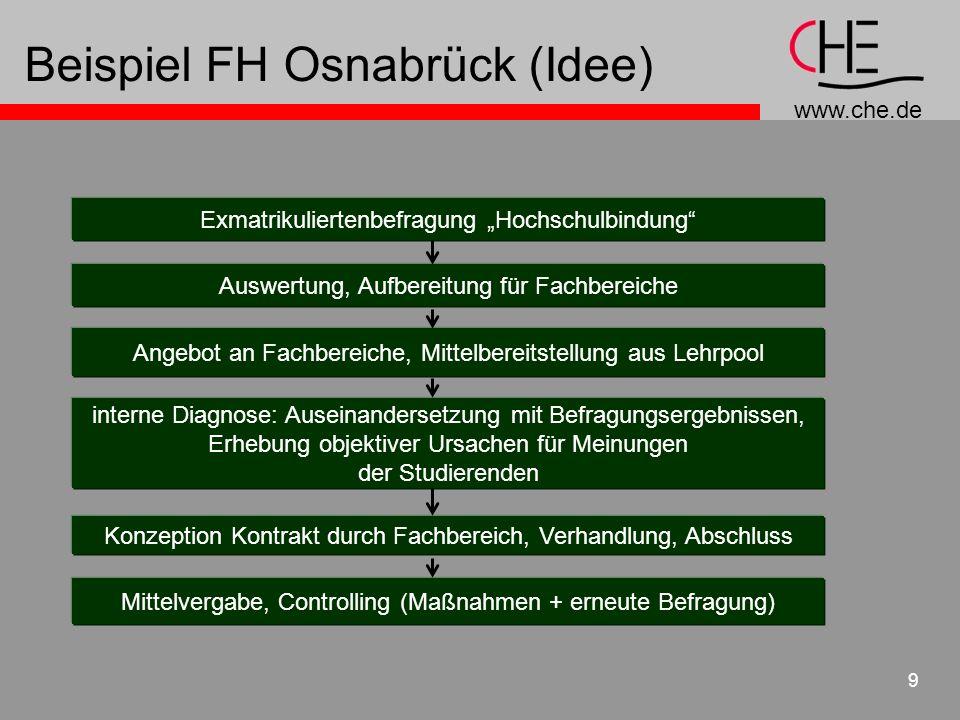 Beispiel FH Osnabrück (Idee)