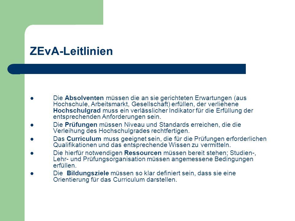 ZEvA-Leitlinien