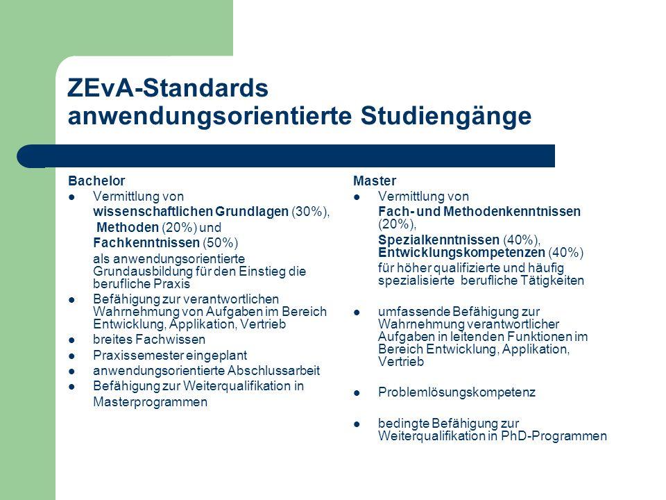 ZEvA-Standards anwendungsorientierte Studiengänge