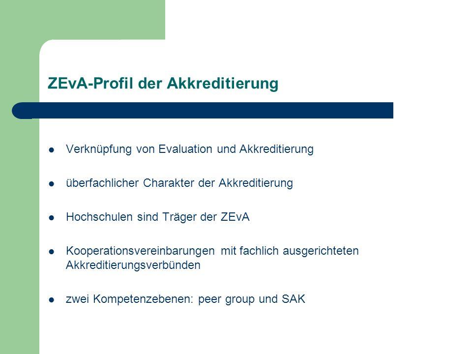 ZEvA-Profil der Akkreditierung